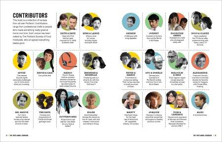 portlan contributors